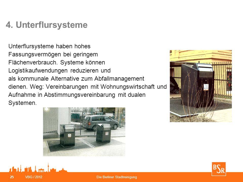 VBG / 2012Die Berliner Stadtreinigung 25 4. Unterflursysteme Unterflursysteme haben hohes Fassungsvermögen bei geringem Flächenverbrauch. Systeme könn