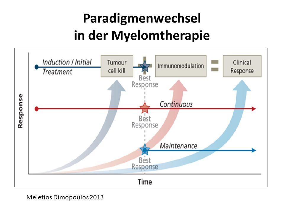 Paradigmenwechsel in der Myelomtherapie Meletios Dimopoulos 2013