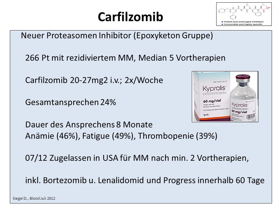 Carfilzomib Neuer Proteasomen Inhibitor (Epoxyketon Gruppe) 266 Pt mit rezidiviertem MM, Median 5 Vortherapien Carfilzomib 20-27mg2 i.v.; 2x/Woche Gesamtansprechen 24% Dauer des Ansprechens 8 Monate Anämie (46%), Fatigue (49%), Thrombopenie (39%) 07/12 Zugelassen in USA für MM nach min.