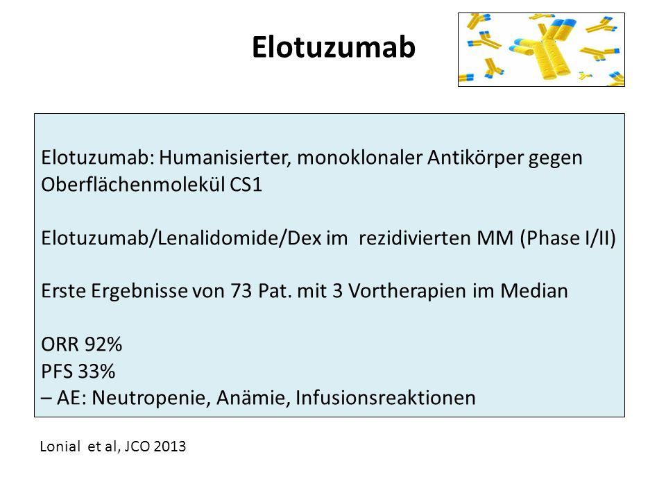 Elotuzumab Elotuzumab: Humanisierter, monoklonaler Antikörper gegen Oberflächenmolekül CS1 Elotuzumab/Lenalidomide/Dex im rezidivierten MM (Phase I/II) Erste Ergebnisse von 73 Pat.