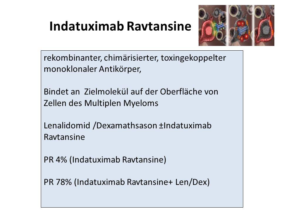 Indatuximab Ravtansine rekombinanter, chimärisierter, toxingekoppelter monoklonaler Antikörper, Bindet an Zielmolekül auf der Oberfläche von Zellen des Multiplen Myeloms Lenalidomid /Dexamathsason ±Indatuximab Ravtansine PR 4% (Indatuximab Ravtansine) PR 78% (Indatuximab Ravtansine+ Len/Dex)