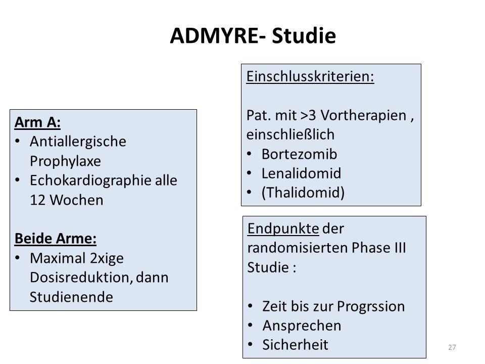 Arm A: Antiallergische Prophylaxe Echokardiographie alle 12 Wochen Beide Arme: Maximal 2xige Dosisreduktion, dann Studienende Einschlusskriterien: Pat.