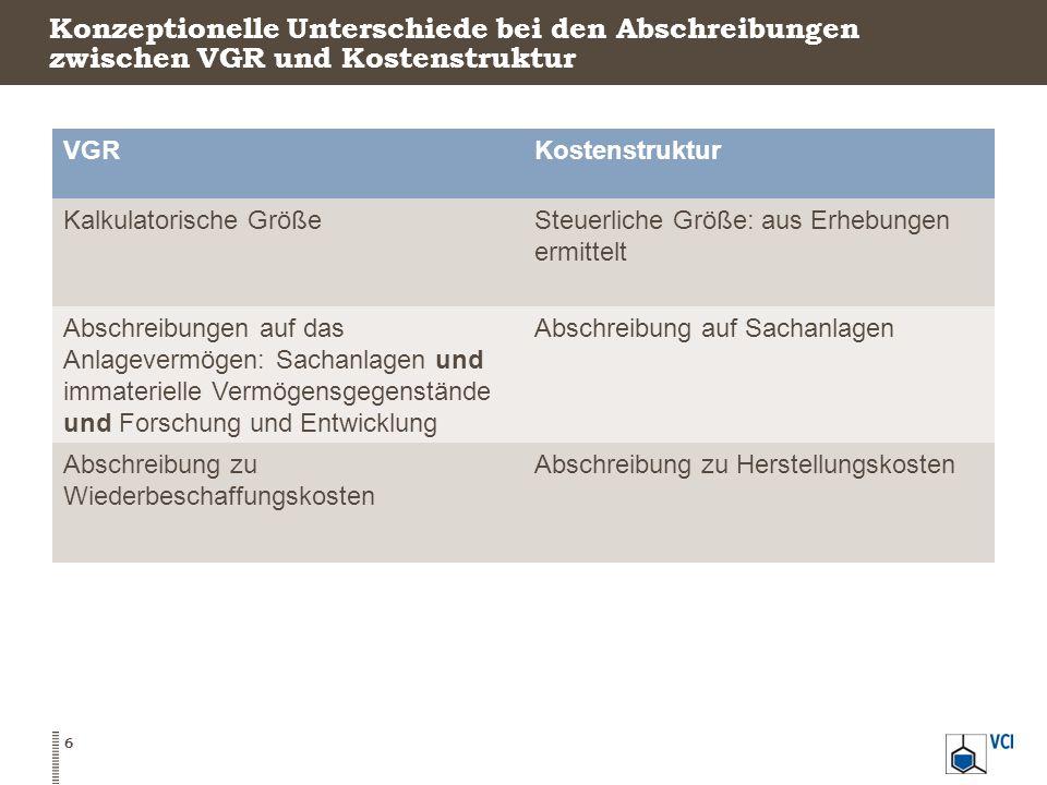 Nettoinvestitionen der chemischen Industrie Bruttoanlageinvestitionen–Abschreibungen, in Mrd.