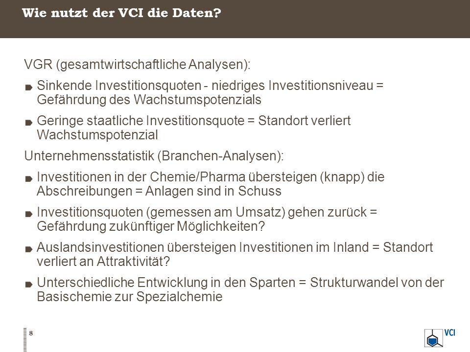 Wie nutzt der VCI die Daten? 8 VGR (gesamtwirtschaftliche Analysen): Sinkende Investitionsquoten - niedriges Investitionsniveau = Gefährdung des Wachs