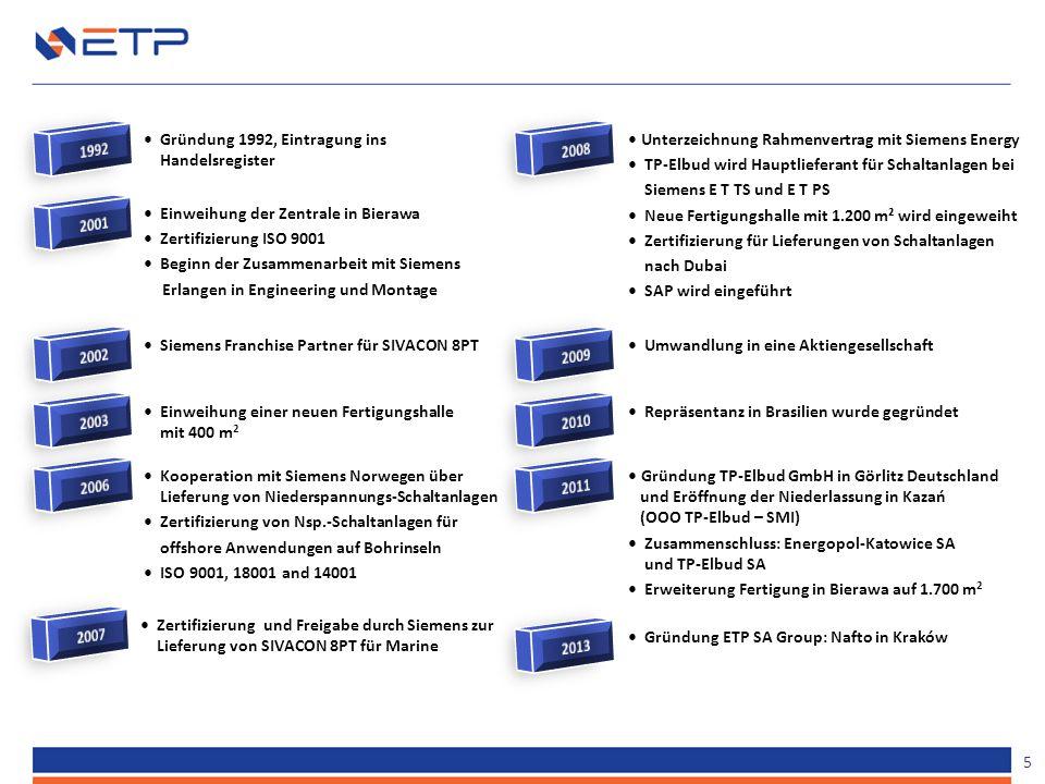 Gründung 1992, Eintragung ins Handelsregister Einweihung der Zentrale in Bierawa Zertifizierung ISO 9001 Beginn der Zusammenarbeit mit Siemens Erlange