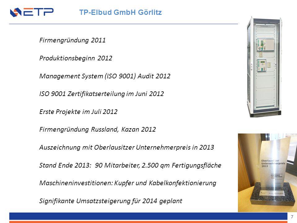 Firmengründung 2011 Produktionsbeginn 2012 Management System (ISO 9001) Audit 2012 ISO 9001 Zertifikatserteilung im Juni 2012 Erste Projekte im Juli 2