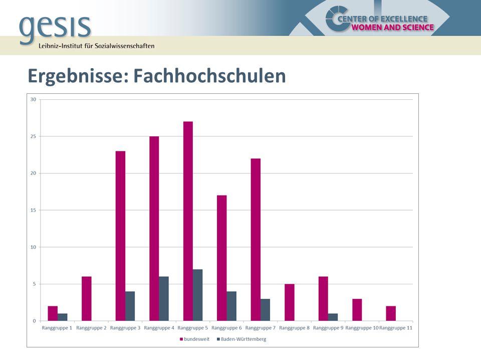 Ergebnisse: Fachhochschulen