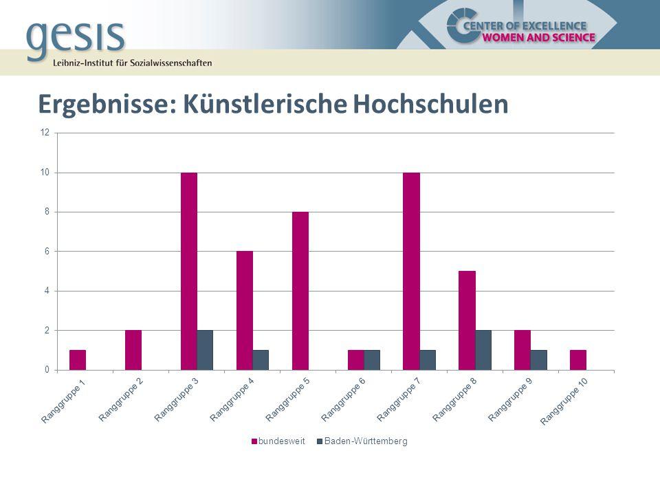 Ergebnisse: Künstlerische Hochschulen