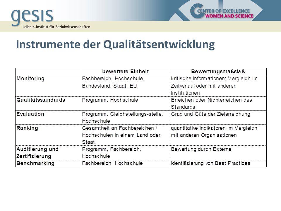 Instrumente der Qualitätsentwicklung