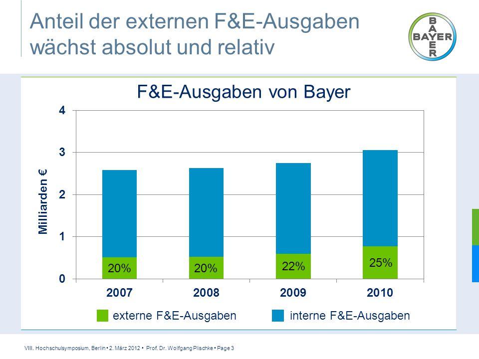 VIII. Hochschulsymposium, Berlin 2. März 2012 Prof. Dr. Wolfgang Plischke Page 3 Anteil der externen F&E-Ausgaben wächst absolut und relativ F&E-Ausga