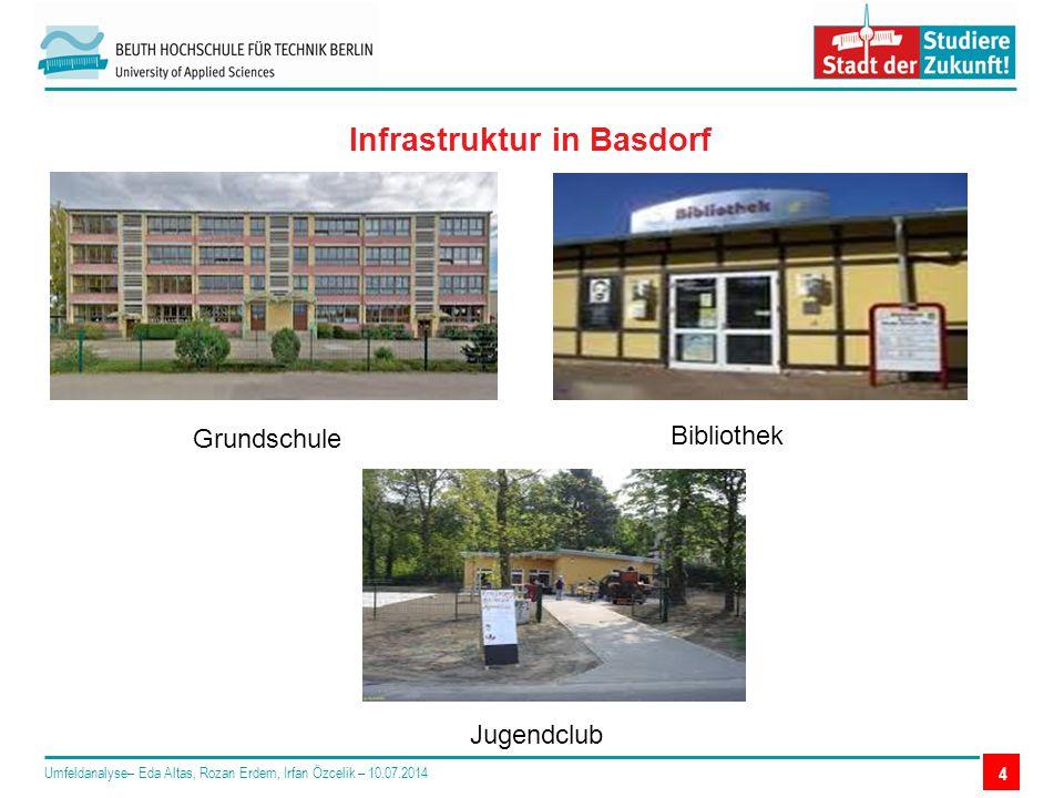 4 Infrastruktur in Basdorf Umfeldanalyse– Eda Altas, Rozan Erdem, Irfan Özcelik – 10.07.2014 Bibliothek Grundschule Jugendclub