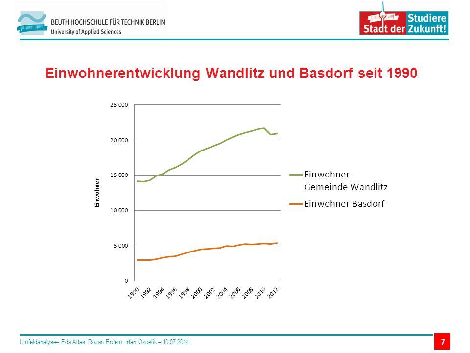 Steigende Einwohnerzahlen Kein Angebot von Oberschulen in Basdorf Schüler müssen in die Nachbarorte Wandlitz und Klosterfelde fahren Bahn (RB27) kommt nur alle 60 Min.