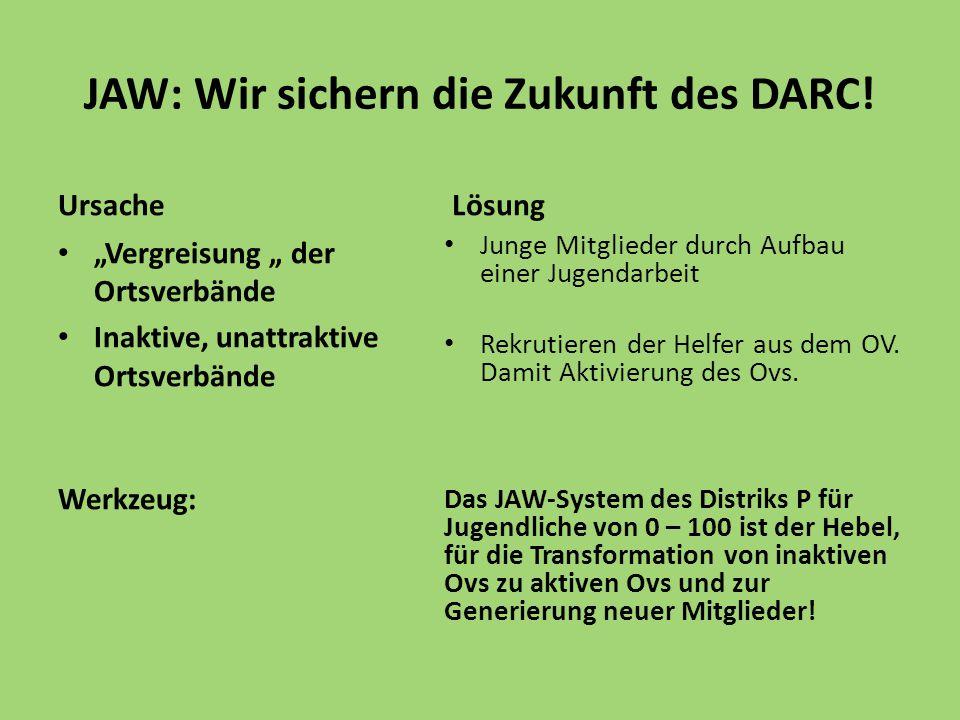 """JAW: Wir sichern die Zukunft des DARC! Ursache """"Vergreisung """" der Ortsverbände Inaktive, unattraktive Ortsverbände Werkzeug: Lösung Junge Mitglieder d"""