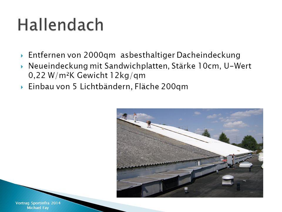  Entfernen von 2000qm asbesthaltiger Dacheindeckung  Neueindeckung mit Sandwichplatten, Stärke 10cm, U-Wert 0,22 W/m²K Gewicht 12kg/qm  Einbau von
