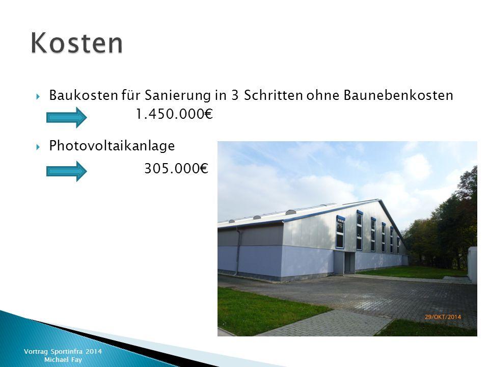  Baukosten für Sanierung in 3 Schritten ohne Baunebenkosten 1.450.000€  Photovoltaikanlage 305.000€ Vortrag Sportinfra 2014 Michael Fay