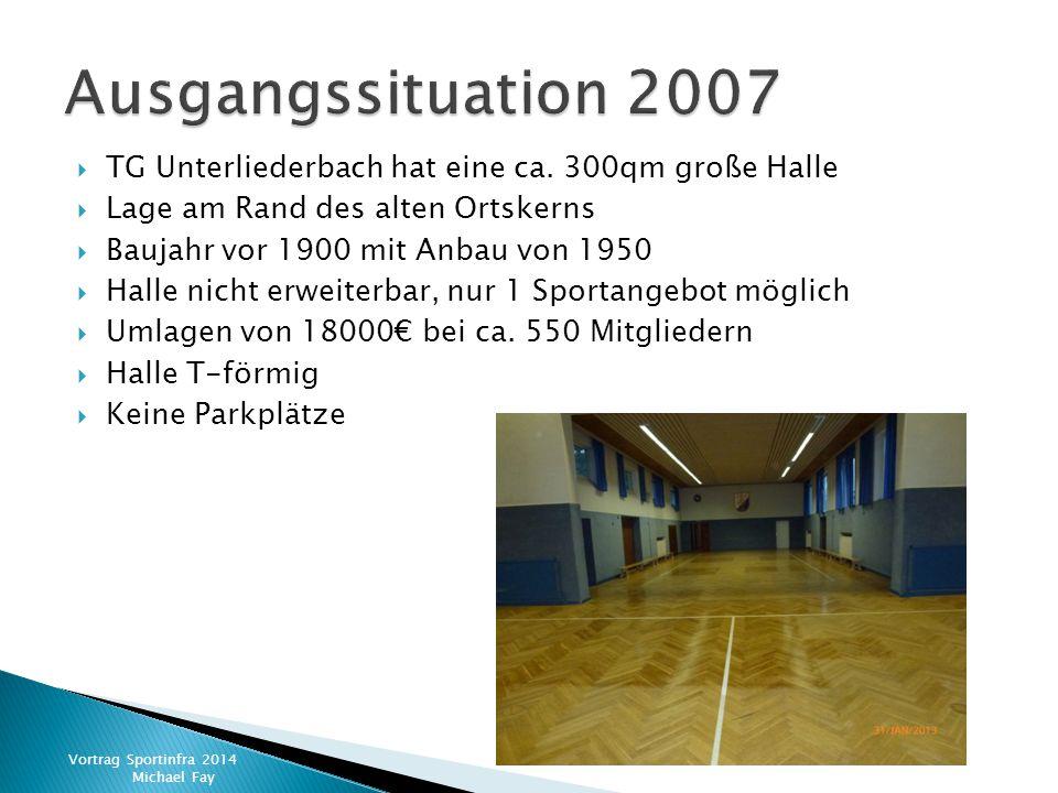  TG Unterliederbach hat eine ca. 300qm große Halle  Lage am Rand des alten Ortskerns  Baujahr vor 1900 mit Anbau von 1950  Halle nicht erweiterbar