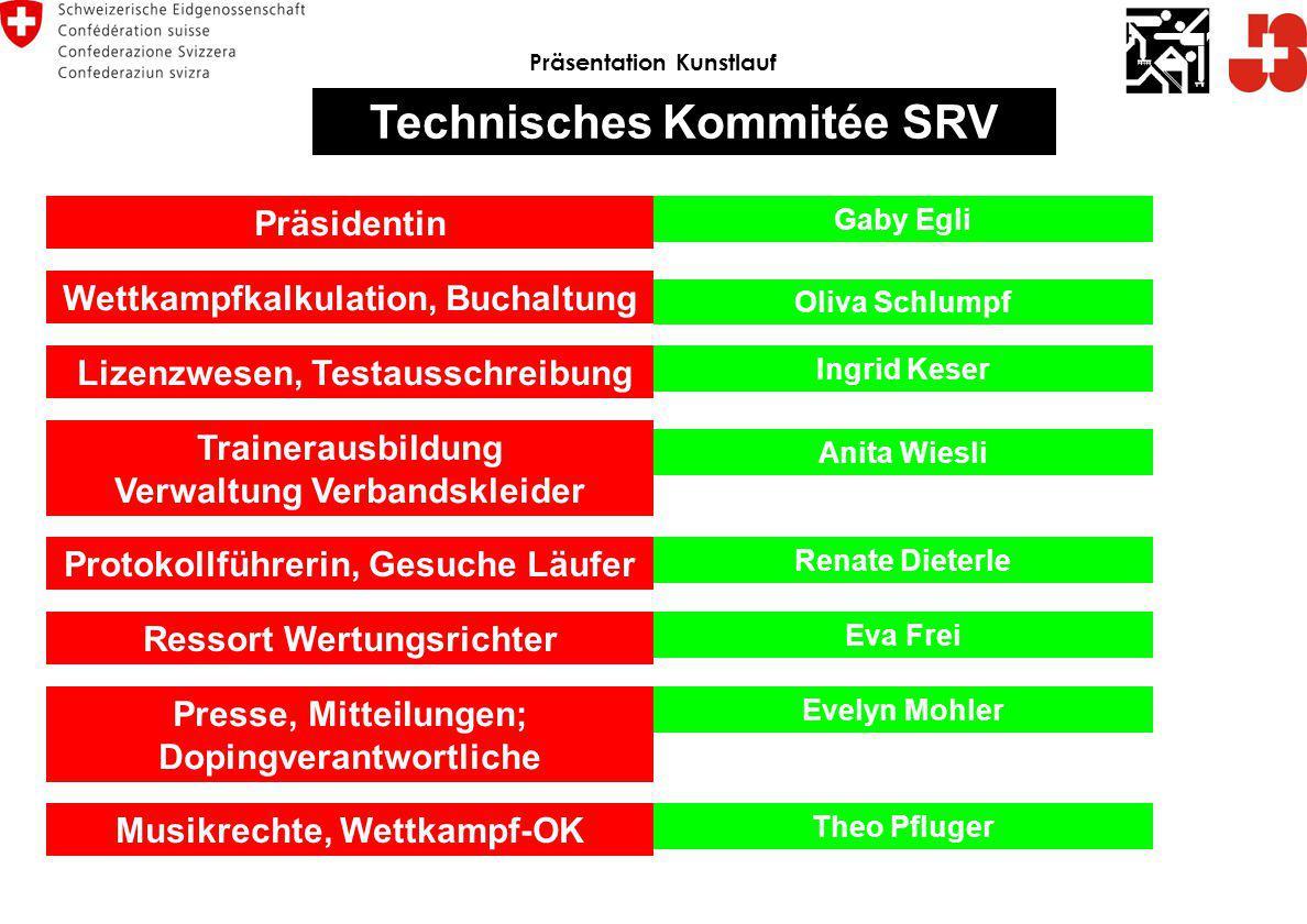 Technisches Kommitée SRV Präsidentin Wettkampfkalkulation, Buchaltung Lizenzwesen, Testausschreibung Trainerausbildung Verwaltung Verbandskleider Prot