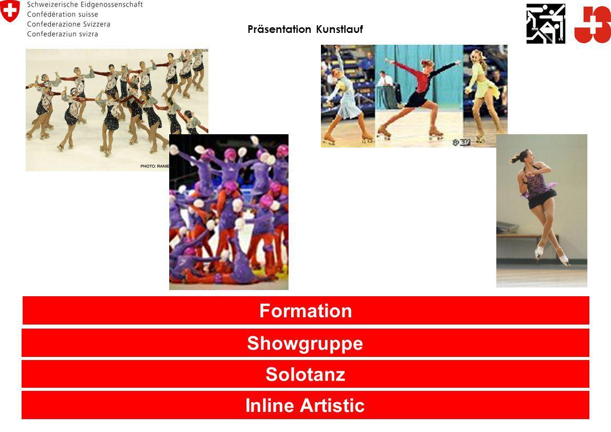 Formation Showgruppe Solotanz Inline Artistic Präsentation Kunstlauf