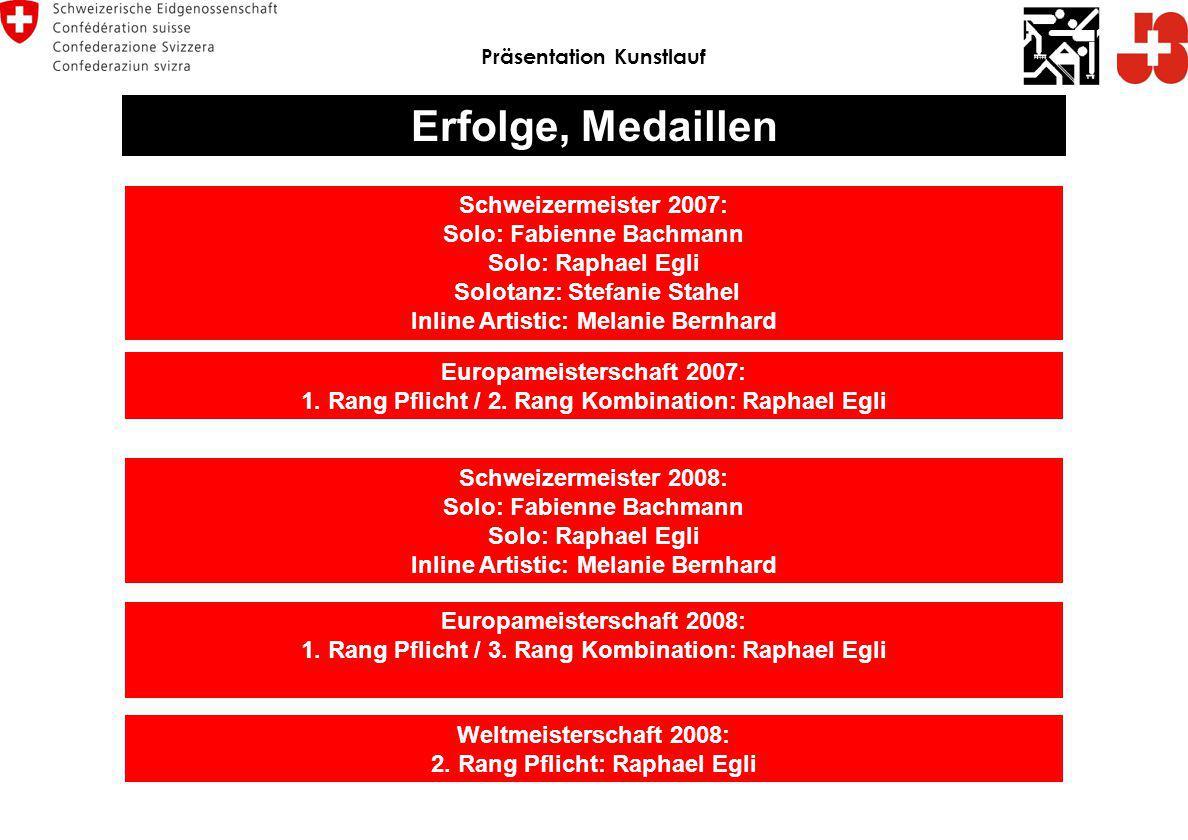 Erfolge, Medaillen Europameisterschaft 2007: 1. Rang Pflicht / 2. Rang Kombination: Raphael Egli Weltmeisterschaft 2008: 2. Rang Pflicht: Raphael Egli