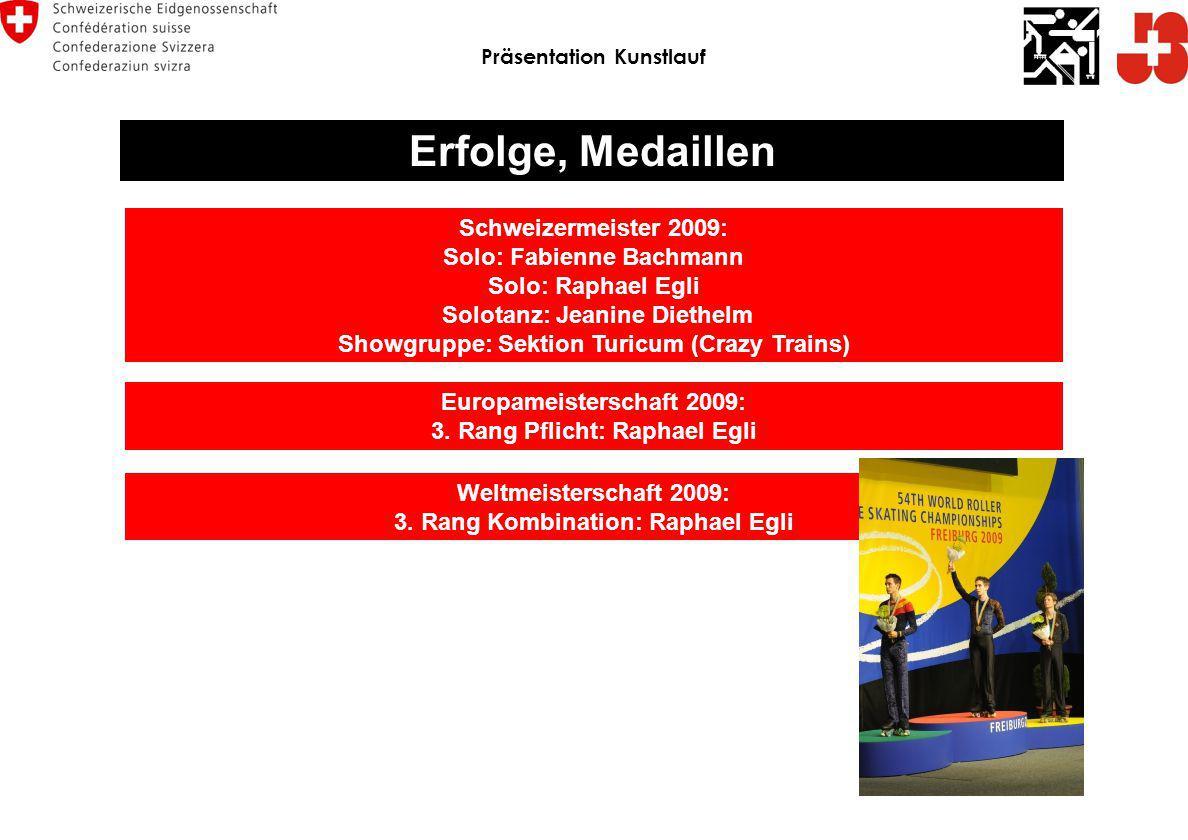 Erfolge, Medaillen Europameisterschaft 2009: 3. Rang Pflicht: Raphael Egli Weltmeisterschaft 2009: 3. Rang Kombination: Raphael Egli 4 CM & 15 CE MEDA