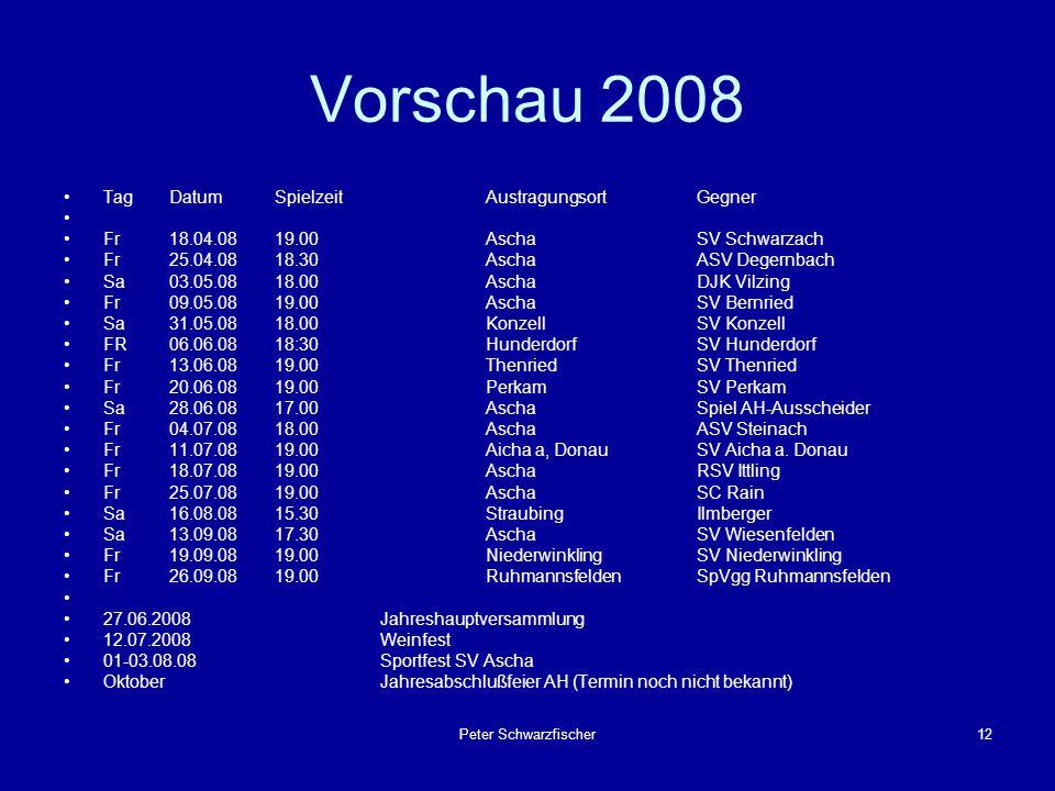 Peter Schwarzfischer12 Vorschau 2008 TagDatumSpielzeitAustragungsortGegner Fr18.04.0819.00AschaSV Schwarzach Fr25.04.0818.30AschaASV Degernbach Sa03.05.0818.00AschaDJK Vilzing Fr09.05.0819.00AschaSV Bernried Sa31.05.0818.00KonzellSV Konzell FR06.06.0818:30HunderdorfSV Hunderdorf Fr13.06.0819.00ThenriedSV Thenried Fr20.06.0819.00PerkamSV Perkam Sa28.06.0817.00AschaSpiel AH-Ausscheider Fr04.07.0818.00AschaASV Steinach Fr11.07.0819.00Aicha a, DonauSV Aicha a.