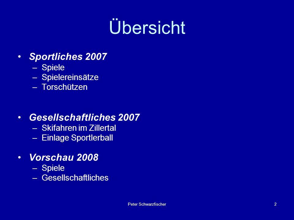 Peter Schwarzfischer2 Übersicht Sportliches 2007 –Spiele –Spielereinsätze –Torschützen Gesellschaftliches 2007 –Skifahren im Zillertal –Einlage Sportlerball Vorschau 2008 –Spiele –Gesellschaftliches