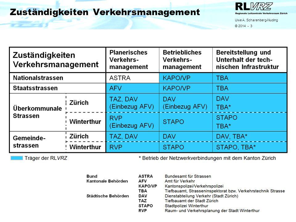 Uwe A. Scharenberg-Nuding © 2014 - 3 Quelle Kantonswappen: Geschäftsbericht Swatch Group 2012; Kt. Bern: Blick am Abend 2014 Zuständigkeiten Verkehrsm