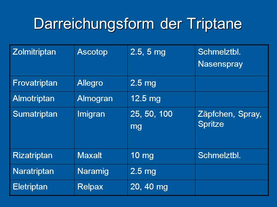 Darreichungsform der Triptane ZolmitriptanAscotop2.5, 5 mgSchmelztbl. Nasenspray FrovatriptanAllegro2.5 mg AlmotriptanAlmogran12.5 mg SumatriptanImigr