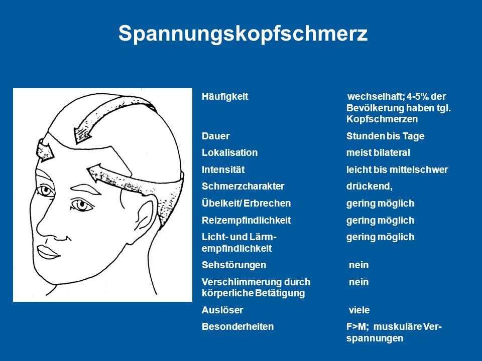 Häufigkeit wechselhaft; 4-5% der Bevölkerung haben tgl. Kopfschmerzen Dauer Stunden bis Tage Lokalisation meist bilateral Intensität leicht bis mittel