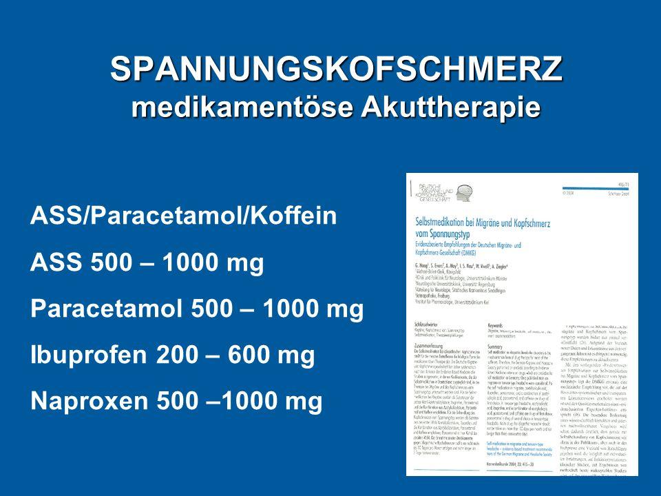 SPANNUNGSKOFSCHMERZ medikamentöse Akuttherapie ASS/Paracetamol/Koffein ASS 500 – 1000 mg Paracetamol 500 – 1000 mg Ibuprofen 200 – 600 mg Naproxen 500