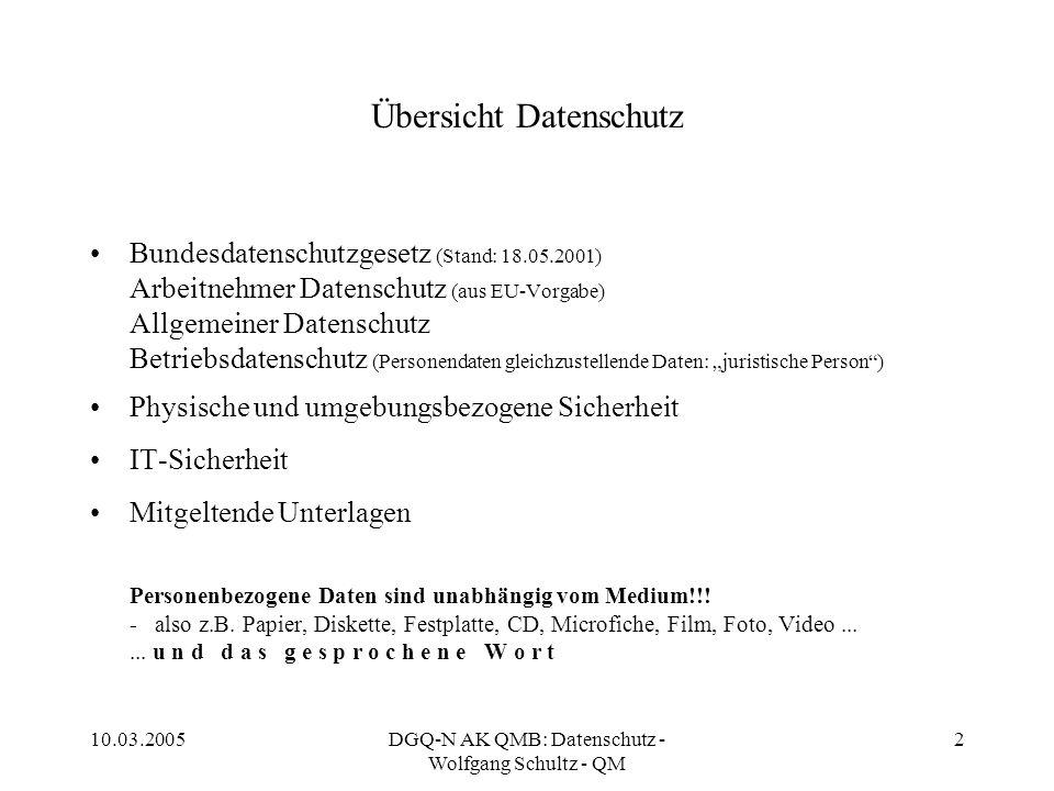 10.03.2005DGQ-N AK QMB: Datenschutz - Wolfgang Schultz - QM 13 Beispiel: Verfügbarkeit RisikoAusfall der IT Infrastruktur Bewertung Teilausfall: Schaden: bis hoch Wahrscheinlichkeit: mittel Totalausfall: Schaden: bis existentiell Wahrscheinlichkeit: gering Sicherheitsanalyse (Ziele)  Das System darf max.