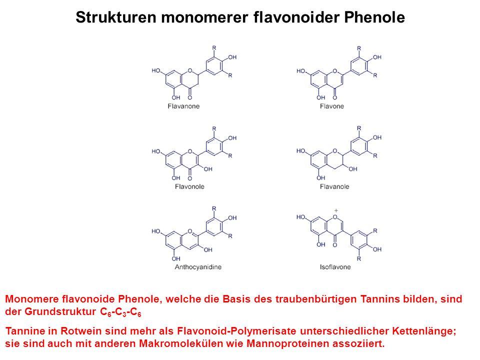 Strukturen monomerer flavonoider Phenole Monomere flavonoide Phenole, welche die Basis des traubenbürtigen Tannins bilden, sind der Grundstruktur C 6