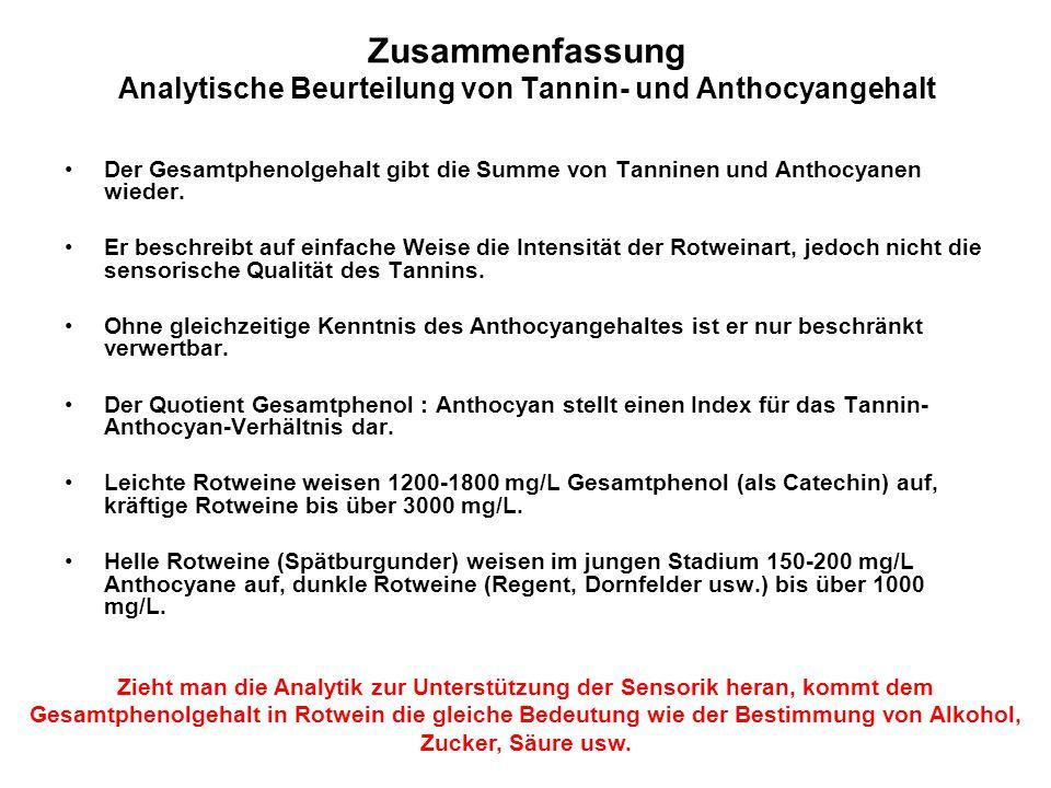 Zusammenfassung Analytische Beurteilung von Tannin- und Anthocyangehalt Der Gesamtphenolgehalt gibt die Summe von Tanninen und Anthocyanen wieder. Er
