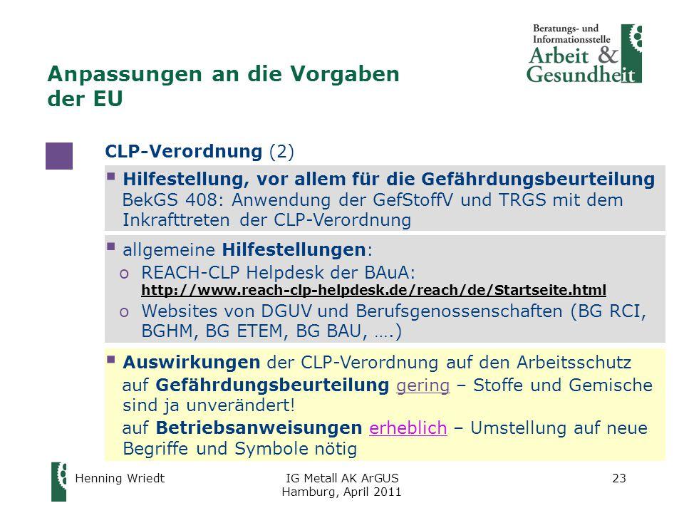 Henning WriedtIG Metall AK ArGUS Hamburg, April 2011 23  Auswirkungen der CLP-Verordnung auf den Arbeitsschutz auf Gefährdungsbeurteilung gering – Stoffe und Gemische sind ja unverändert.
