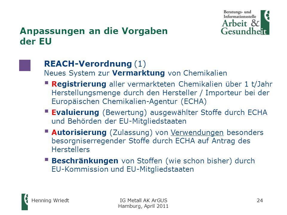 Henning WriedtIG Metall AK ArGUS Hamburg, April 2011 24 REACH-Verordnung (1) Neues System zur Vermarktung von Chemikalien  Registrierung aller vermarkteten Chemikalien über 1 t/Jahr Herstellungsmenge durch den Hersteller / Importeur bei der Europäischen Chemikalien-Agentur (ECHA)  Evaluierung (Bewertung) ausgewählter Stoffe durch ECHA und Behörden der EU-Mitgliedstaaten  Autorisierung (Zulassung) von Verwendungen besonders besorgniserregender Stoffe durch ECHA auf Antrag des Herstellers  Beschränkungen von Stoffen (wie schon bisher) durch EU-Kommission und EU-Mitgliedstaaten Anpassungen an die Vorgaben der EU
