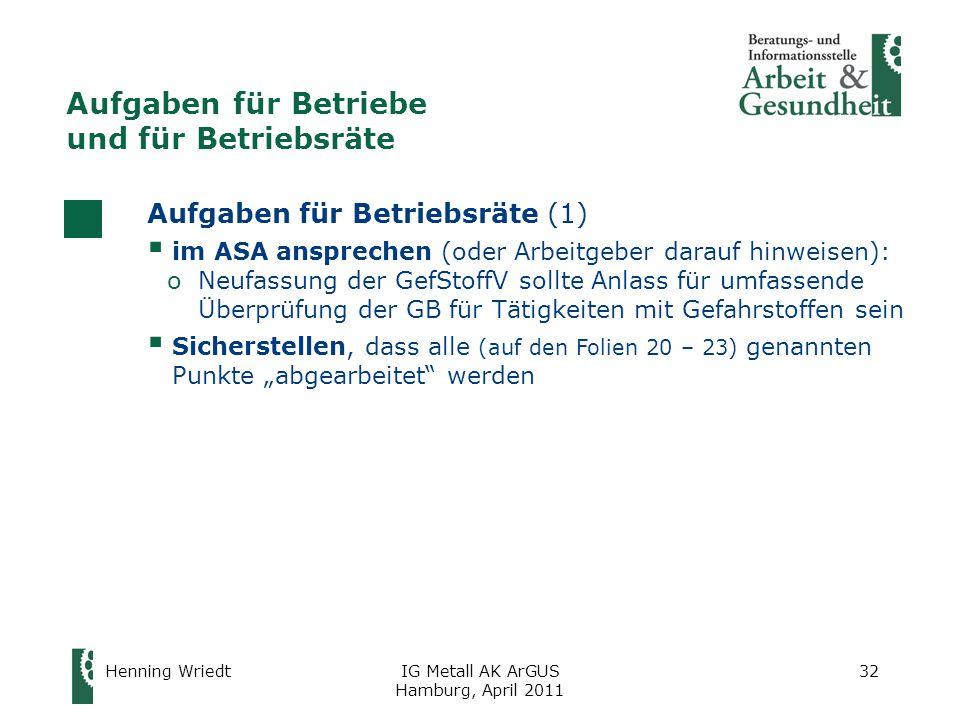 """Henning WriedtIG Metall AK ArGUS Hamburg, April 2011 32 Aufgaben für Betriebsräte (1)  im ASA ansprechen (oder Arbeitgeber darauf hinweisen): oNeufassung der GefStoffV sollte Anlass für umfassende Überprüfung der GB für Tätigkeiten mit Gefahrstoffen sein  Sicherstellen, dass alle (auf den Folien 20 – 23) genannten Punkte """"abgearbeitet werden Aufgaben für Betriebe und für Betriebsräte"""