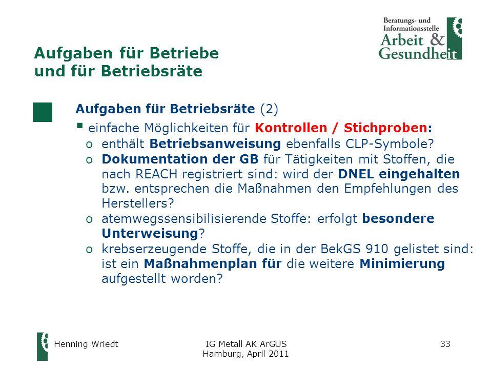 Henning WriedtIG Metall AK ArGUS Hamburg, April 2011 33 Aufgaben für Betriebsräte (2)  einfache Möglichkeiten für Kontrollen / Stichproben: oenthält Betriebsanweisung ebenfalls CLP-Symbole.