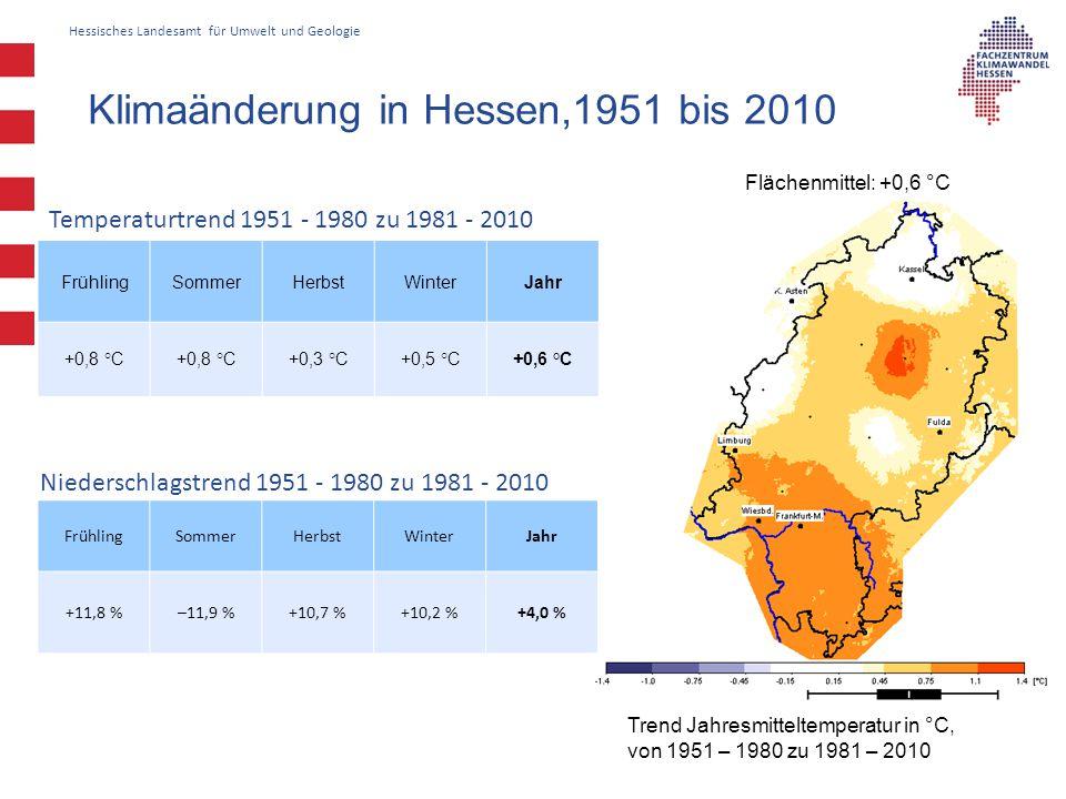 Hessisches Landesamt für Umwelt und Geologie Klimaänderung in Hessen,1951 bis 2010 FrühlingSommerHerbstWinterJahr +0,8 °C +0,3 °C+0,5 °C+0,6 °C Temper