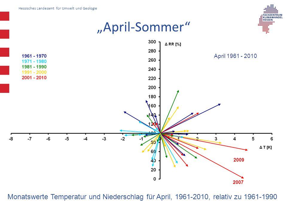 """Hessisches Landesamt für Umwelt und Geologie """"April-Sommer"""" April 1961 - 2010 2007 2009 Monatswerte Temperatur und Niederschlag für April, 1961-2010,"""