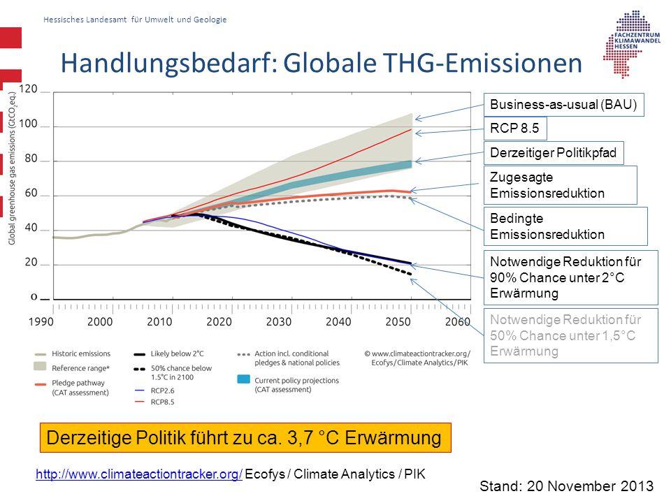 Hessisches Landesamt für Umwelt und Geologie Temperaturänderung Quelle: IPCC 2013 Anzahl Modelle Gepunktet: Änderung ist signifikant; schraffiert: Änderung ist in allen Modellen gering Niedrigemissions-SzenarioHochemissions-Szenario Klimasystem reagiert sehr langsam (verzögert) auf Änderung der Treibhausgas-Konzentration