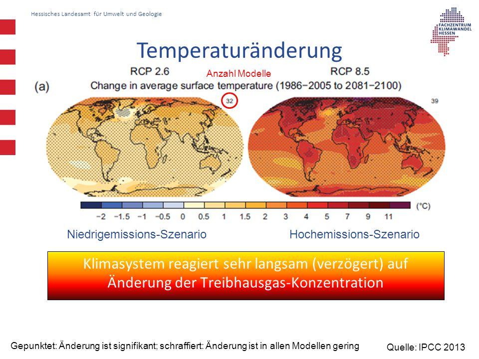 Hessisches Landesamt für Umwelt und Geologie Niederschlagsänderung Quelle: IPCC 2013 Gepunktet: Änderung ist signifikant; schraffiert: Änderung ist in allen Modellen gering Niedrigemissions-SzenarioHochemissions-Szenario Niederschlagsänderung regional und im Jahresverlauf unterschiedlich  i.A.