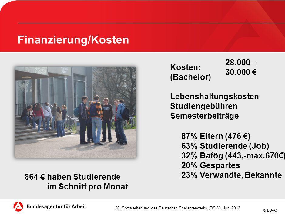 © BB-Abi Kosten: (Bachelor) Lebenshaltungskosten Studiengebühren Semesterbeiträge 87% Eltern (476 €) 63% Studierende (Job) 32% Bafög (443,-max.670€) 2