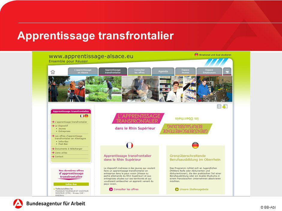 © BB-Abi Apprentissage transfrontalier
