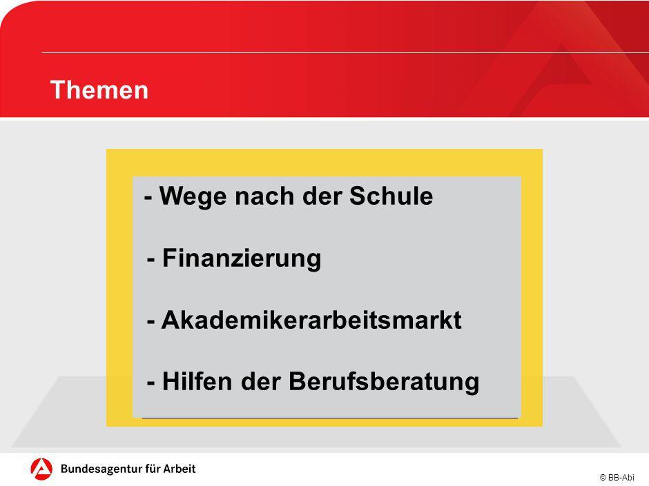 © BB-Abi Themen - Wege nach der Schule - Finanzierung - Akademikerarbeitsmarkt - Hilfen der Berufsberatung