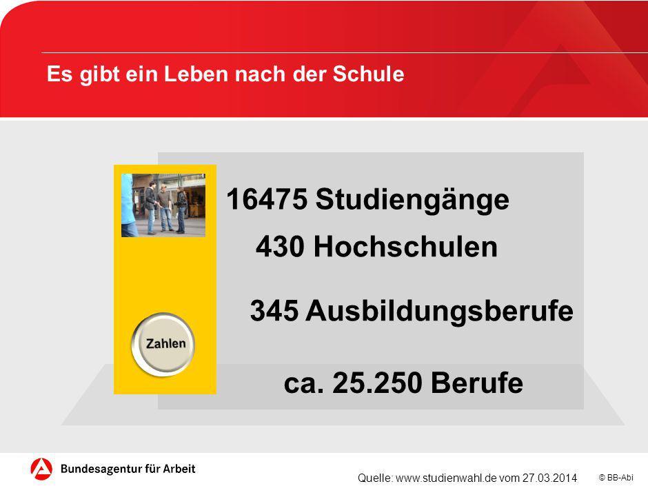 © BB-Abi Es gibt ein Leben nach der Schule ca. 25.250 Berufe 16475 Studiengänge 430 Hochschulen 345 Ausbildungsberufe Quelle: www.studienwahl.de vom 2