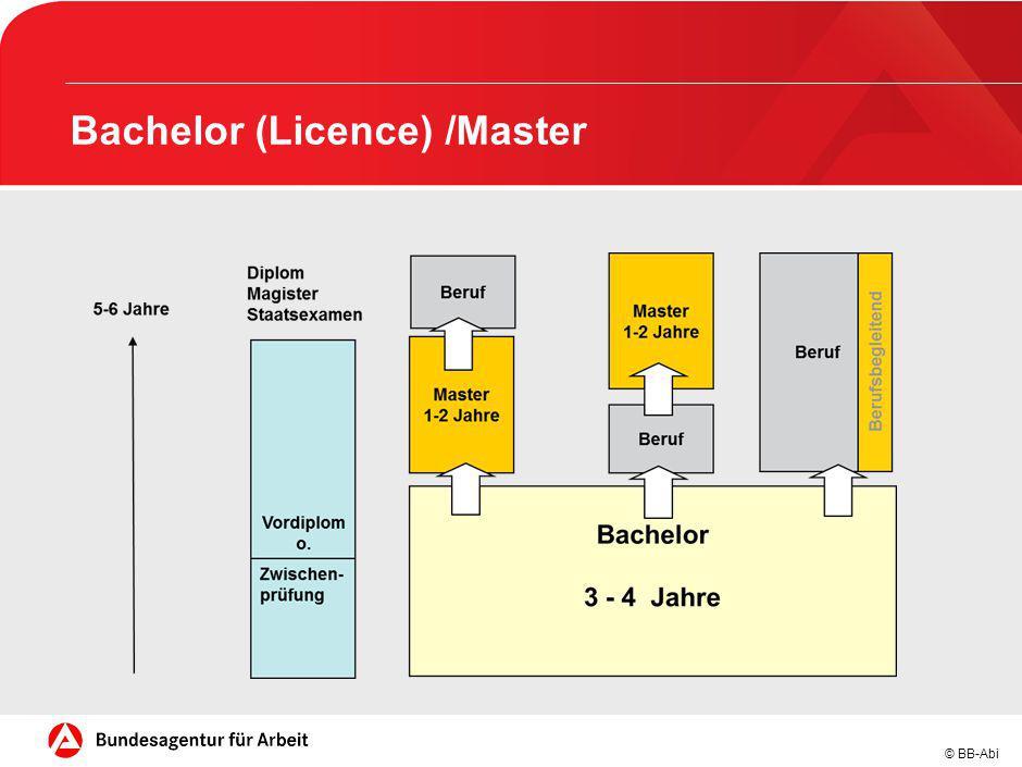© BB-Abi Bachelor (Licence) /Master