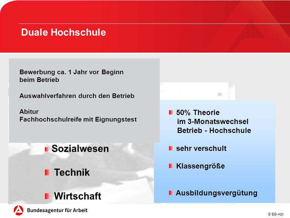 © BB-Abi 50% Theorie im 3-Monatswechsel Betrieb - Hochschule sehr verschult Klassengröße Ausbildungsvergütung Duale Hochschule Bewerbung ca. 1 Jahr vo