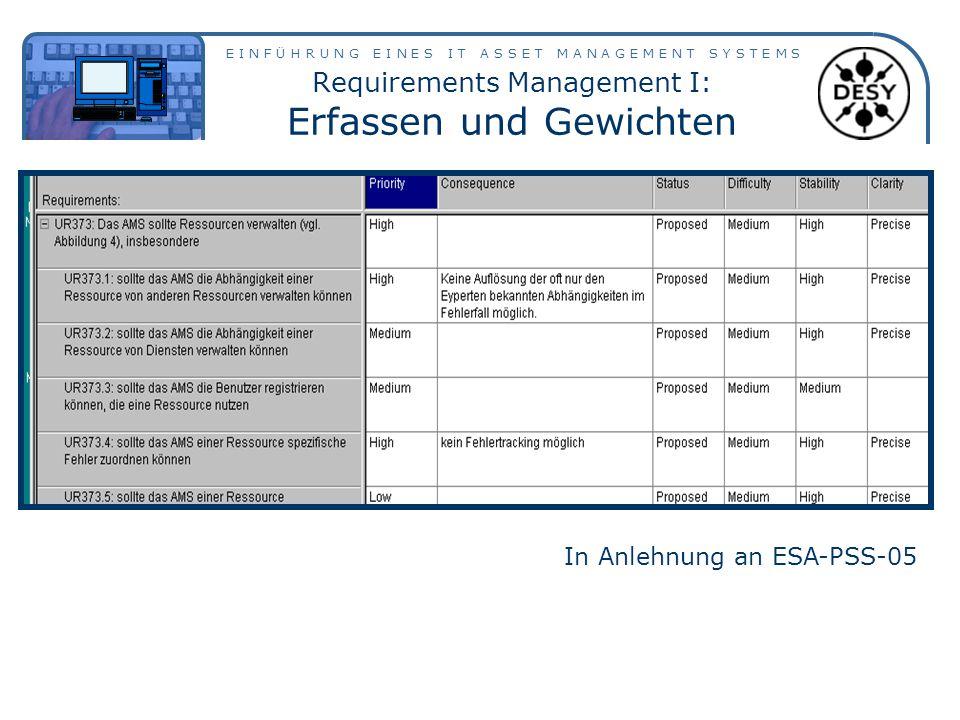 E I N F Ü H R U N G E I N E S I T A S S E T M A N A G E M E N T S Y S T E M S Requirements Management I: Erfassen und Gewichten In Anlehnung an ESA-PS