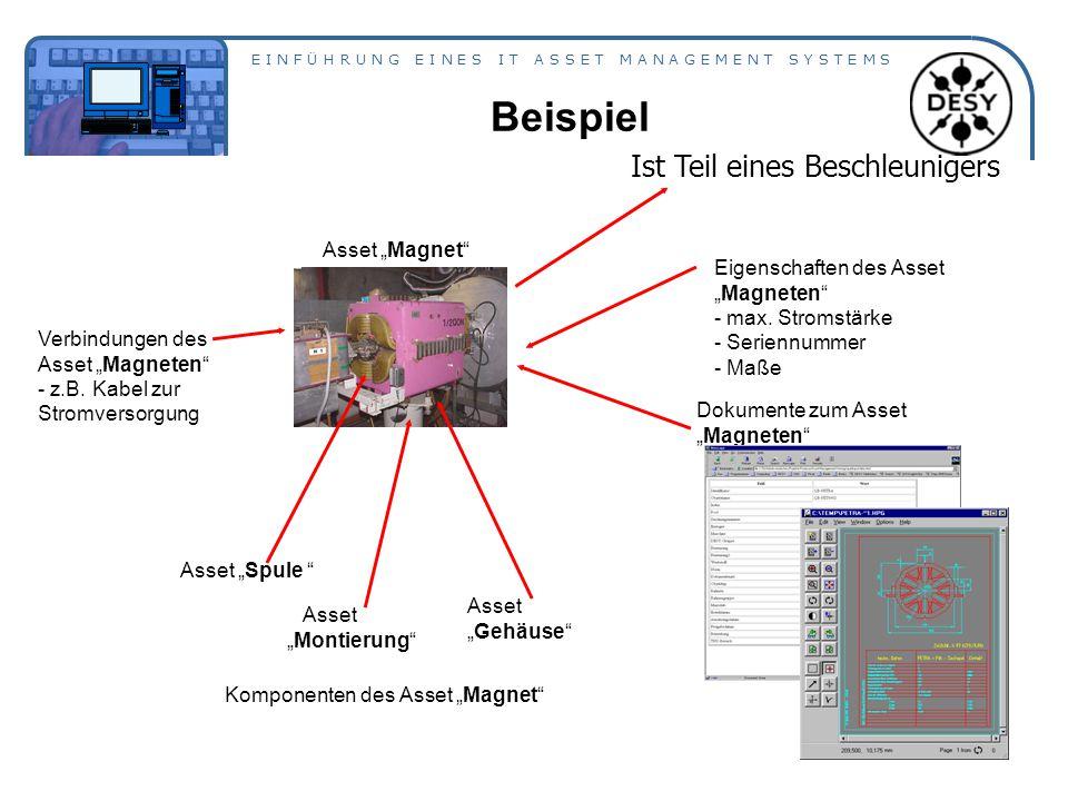 """E I N F Ü H R U N G E I N E S I T A S S E T M A N A G E M E N T S Y S T E M S Beispiel Asset """"Magnet"""" Asset """"Spule """" Komponenten des Asset """"Magnet"""" As"""