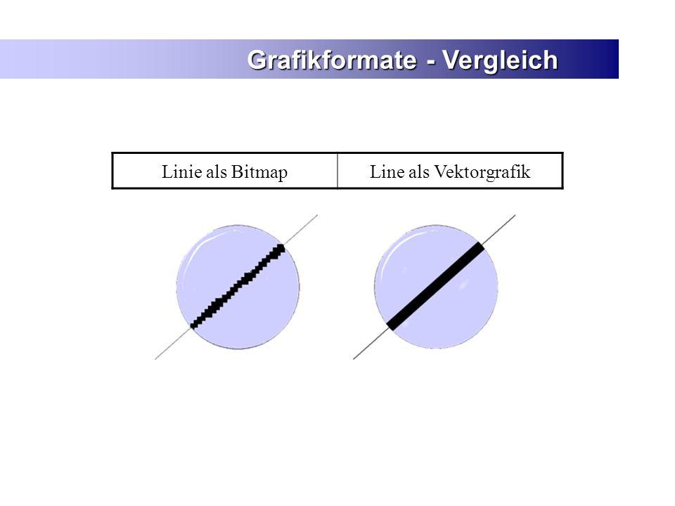 Grafikformate - Vergleich Linie als BitmapLine als Vektorgrafik